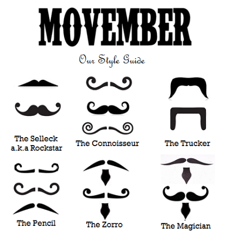 Movember Cover image